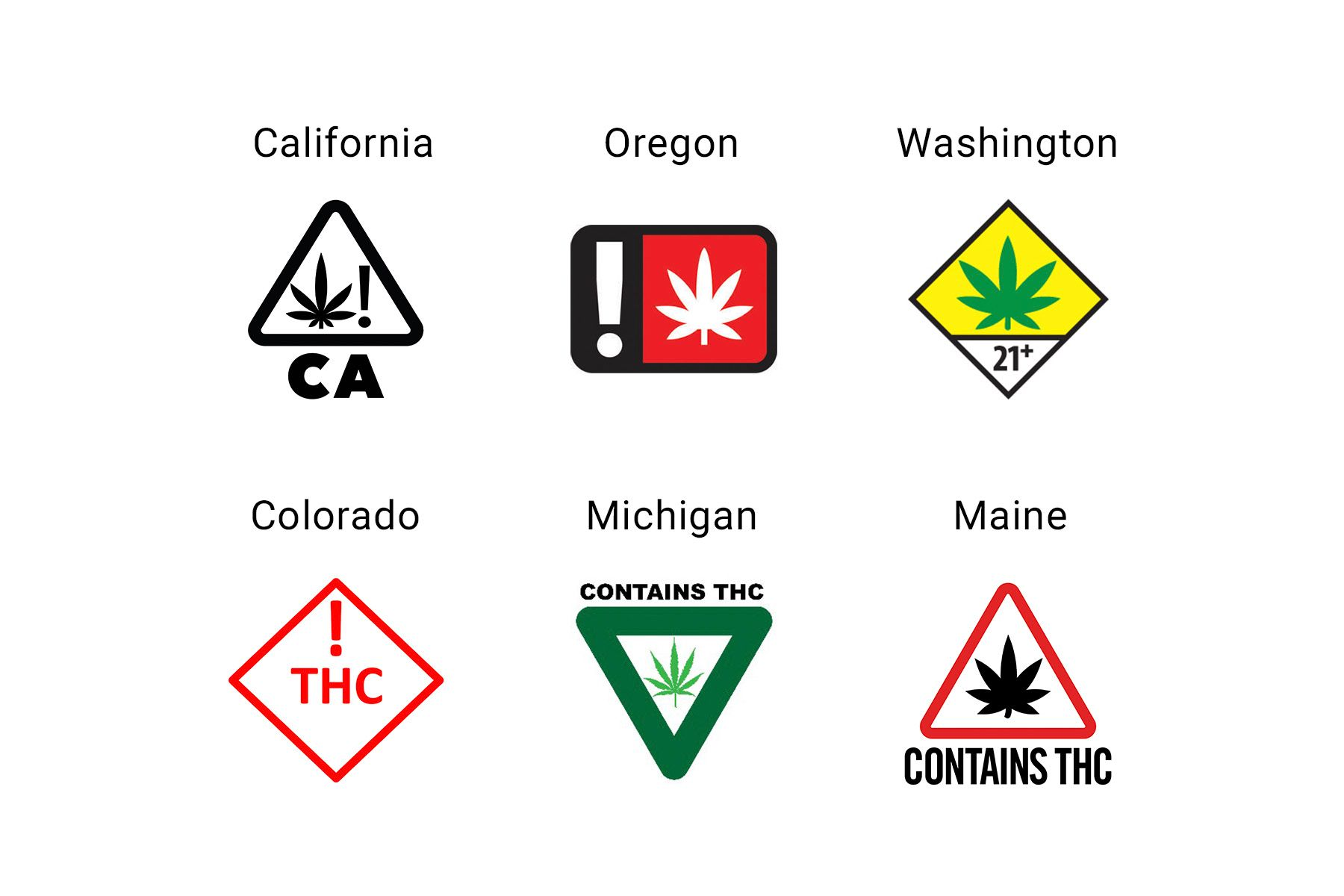 Hit It or Quit It: What Legal Weed Labels Look Like Across 420-Friendly States